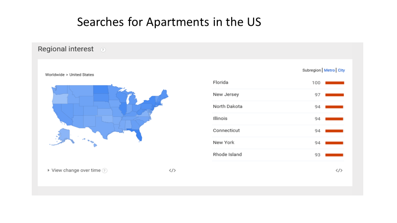 Searches for Apartments US.png