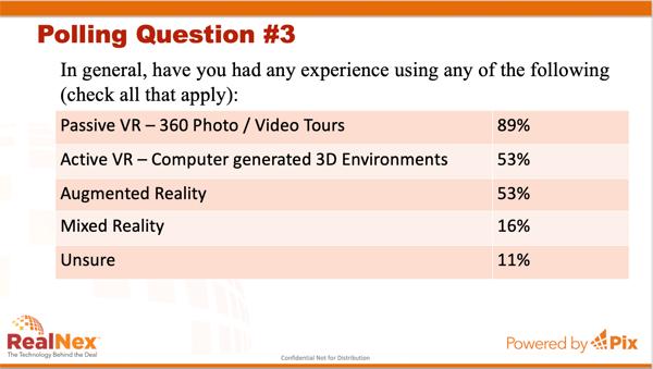 VR Poll 3